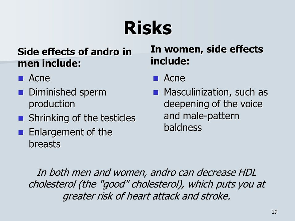Risks In women, side effects include: