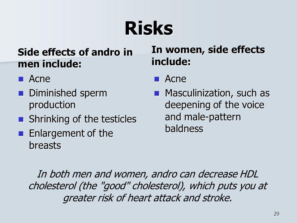 Risks In women, side effects include:
