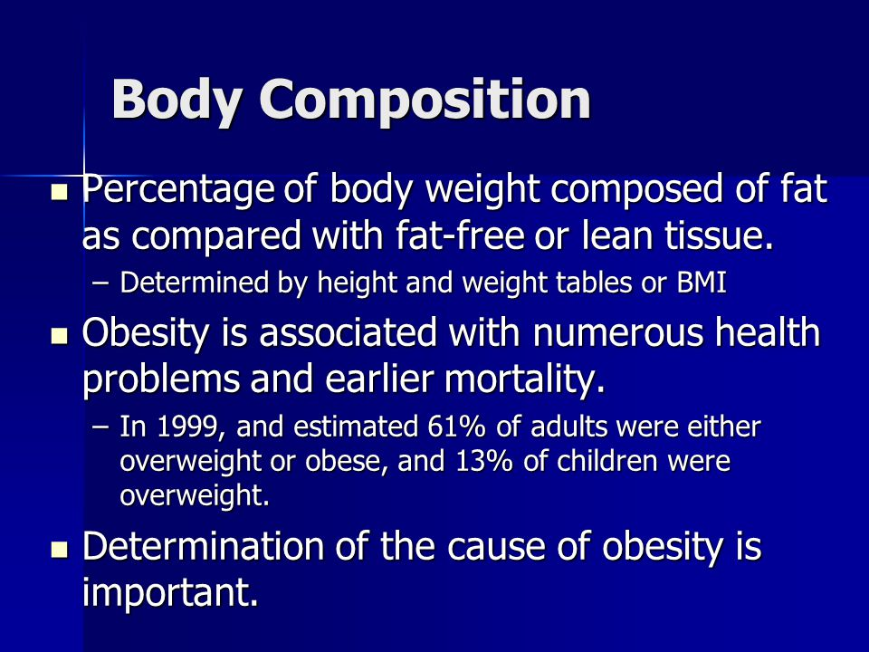 Body Composition Percentage of body weight composed of fat as compared with fat-free or lean tissue.