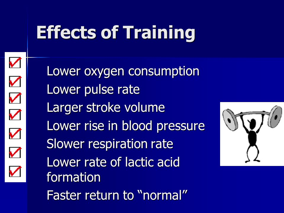 Effects of Training Lower oxygen consumption Lower pulse rate