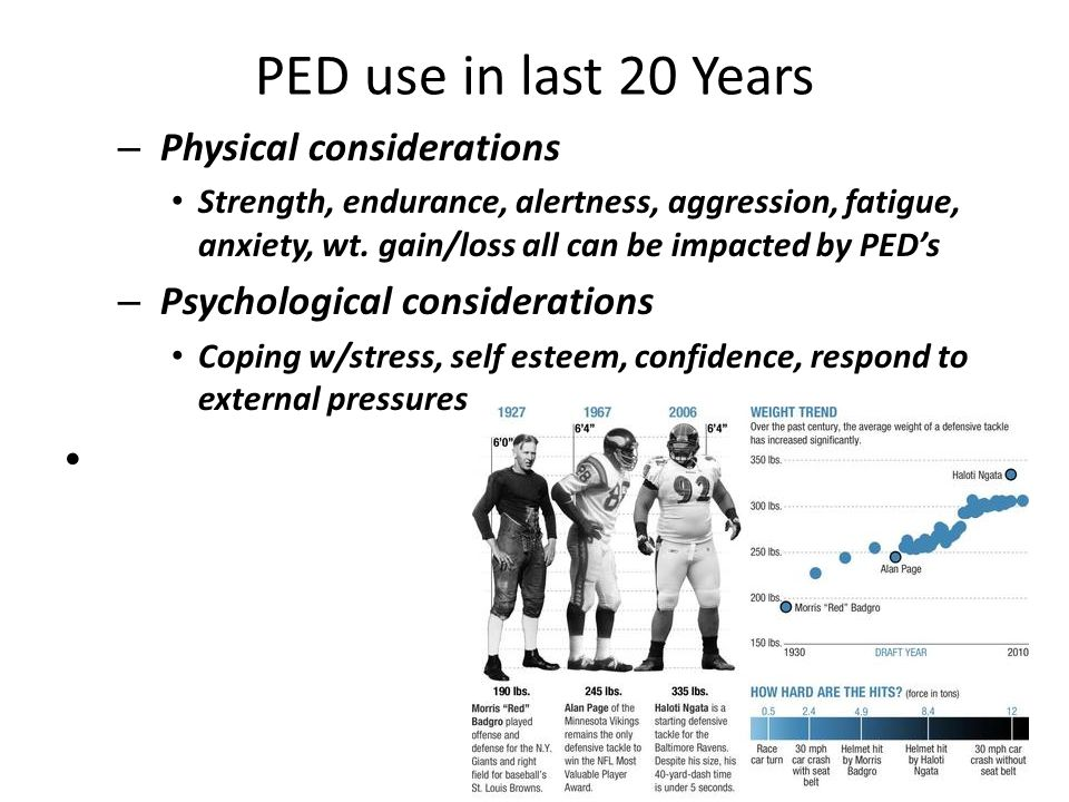 PED use in last 20 Years Physical considerations