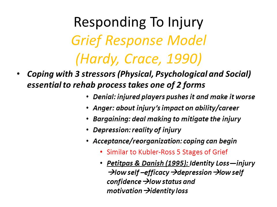 Responding To Injury Grief Response Model (Hardy, Crace, 1990)