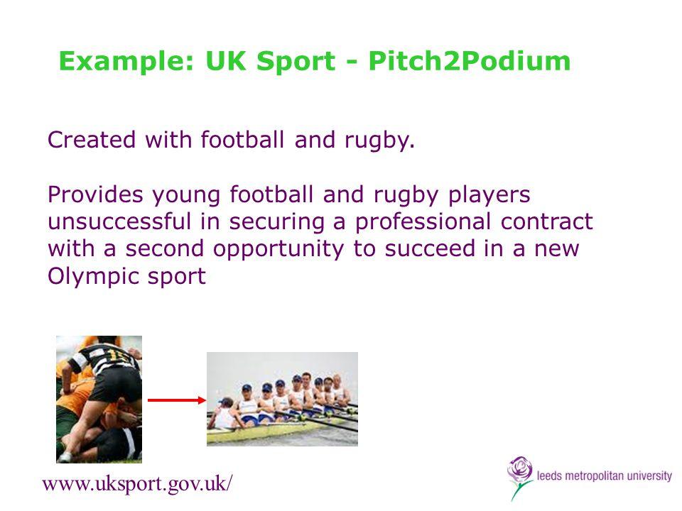Example: UK Sport - Pitch2Podium