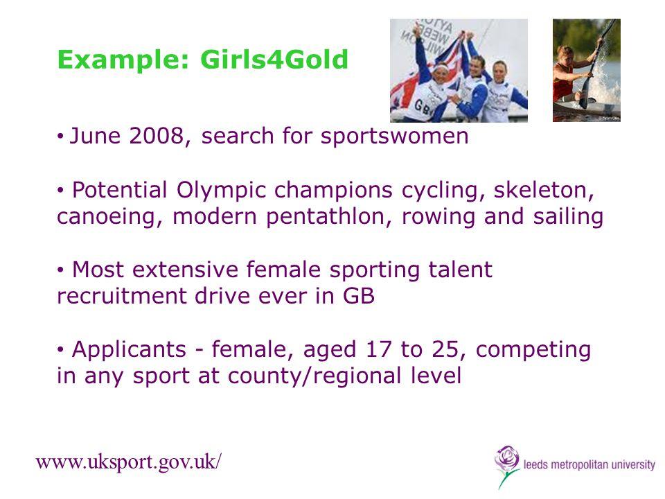 Example: Girls4Gold June 2008, search for sportswomen