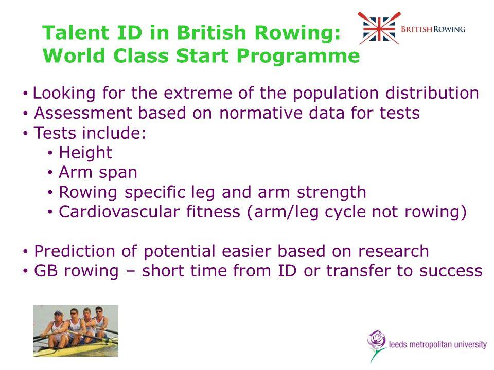 Talent ID in British Rowing: World Class Start Programme