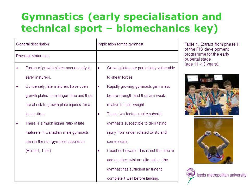 Gymnastics (early specialisation and technical sport – biomechanics key)