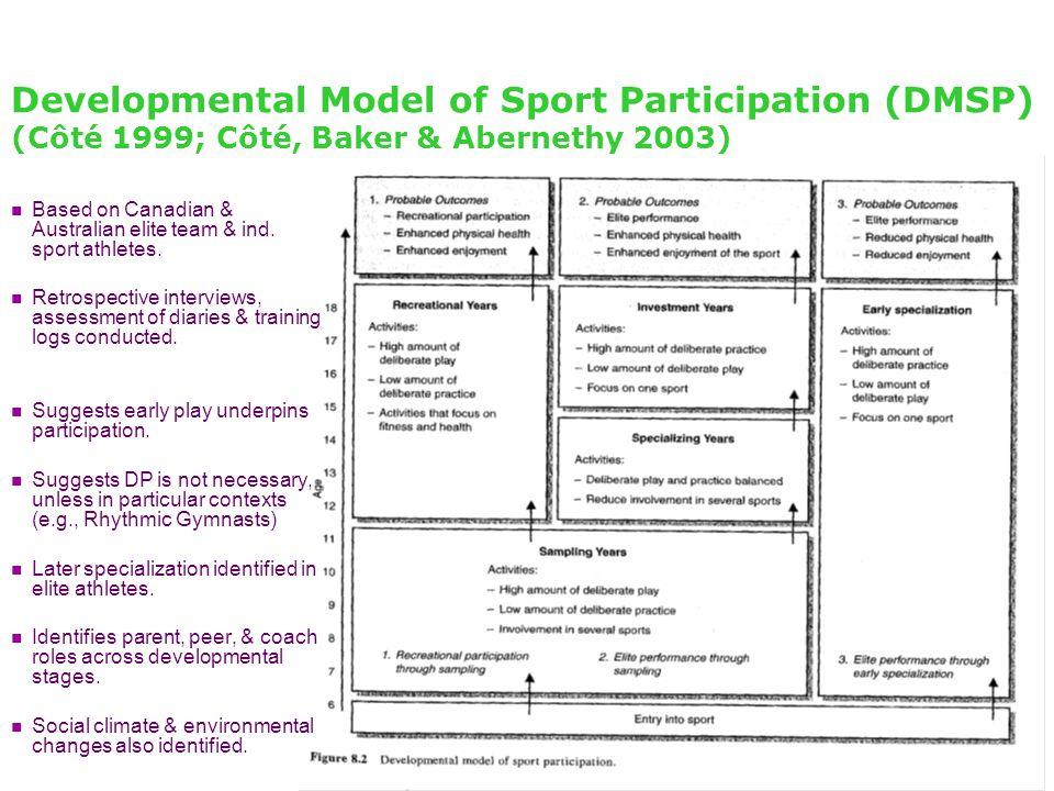 Developmental Model of Sport Participation (DMSP) (Côté 1999; Côté, Baker & Abernethy 2003)