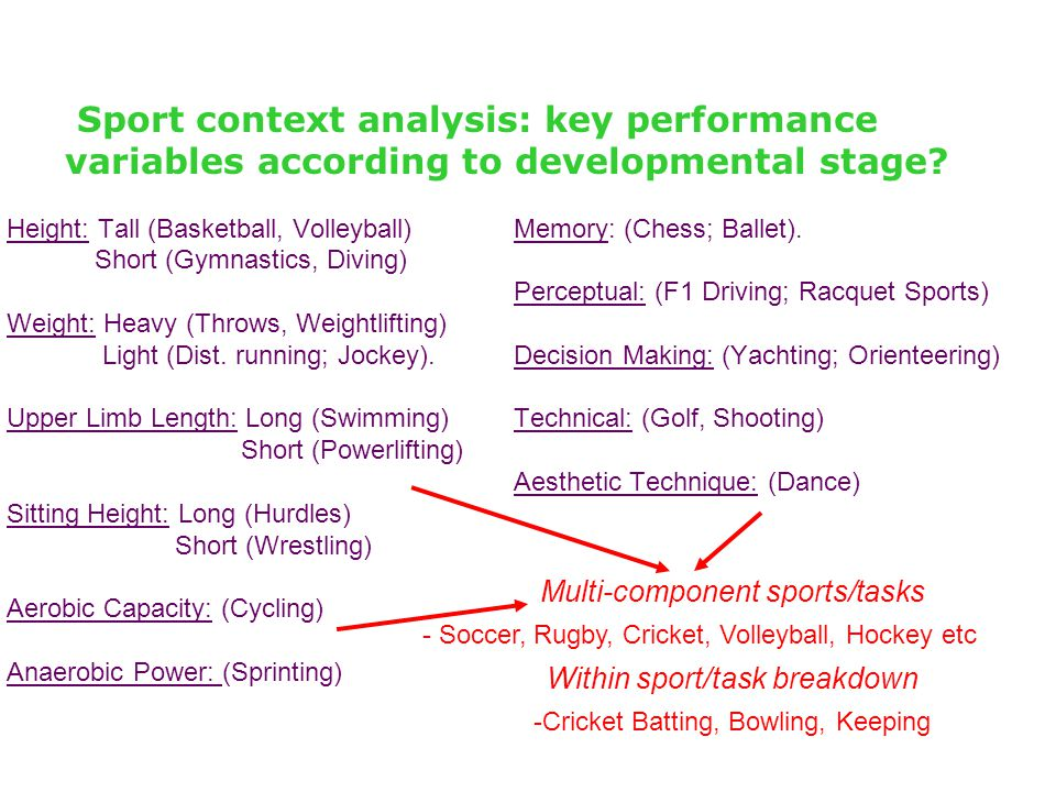 Sport context analysis: key performance variables according to developmental stage