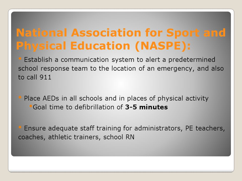 National Association for Sport and Physical Education (NASPE):