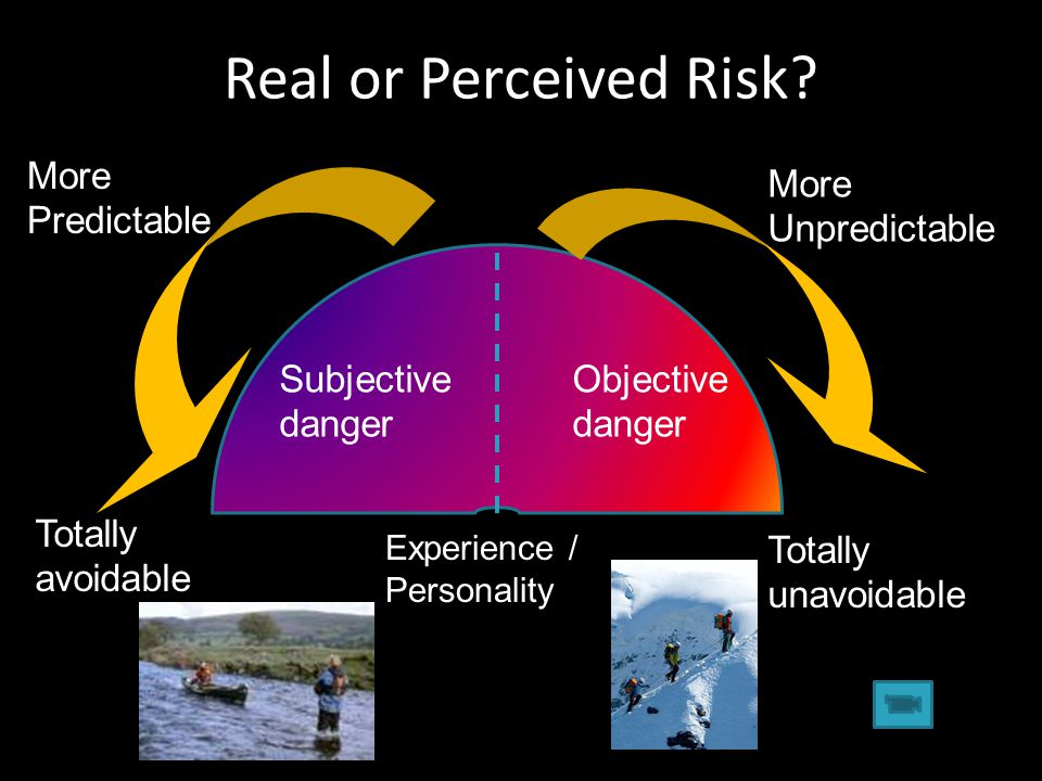Real or Perceived Risk More Predictable More Unpredictable