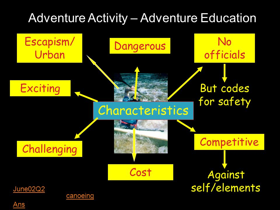 Adventure Activity – Adventure Education