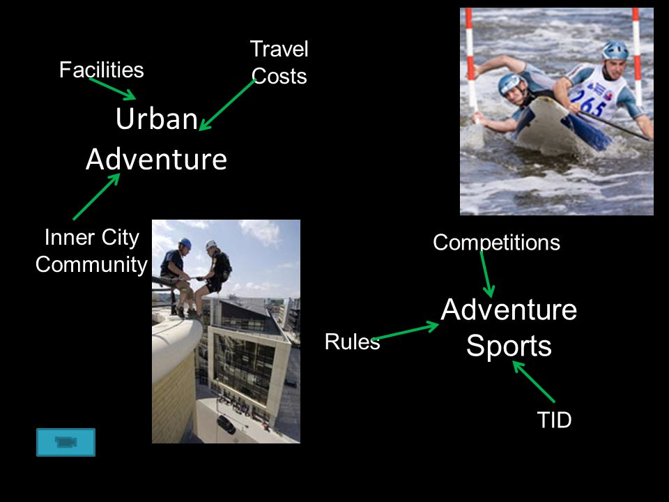 Urban Adventure Adventure Sports Travel Costs Facilities