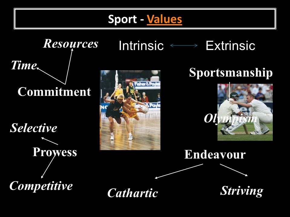 Sport - Values Resources. Intrinsic Extrinsic. Time. Sportsmanship. Commitment. Olympism. Selective.