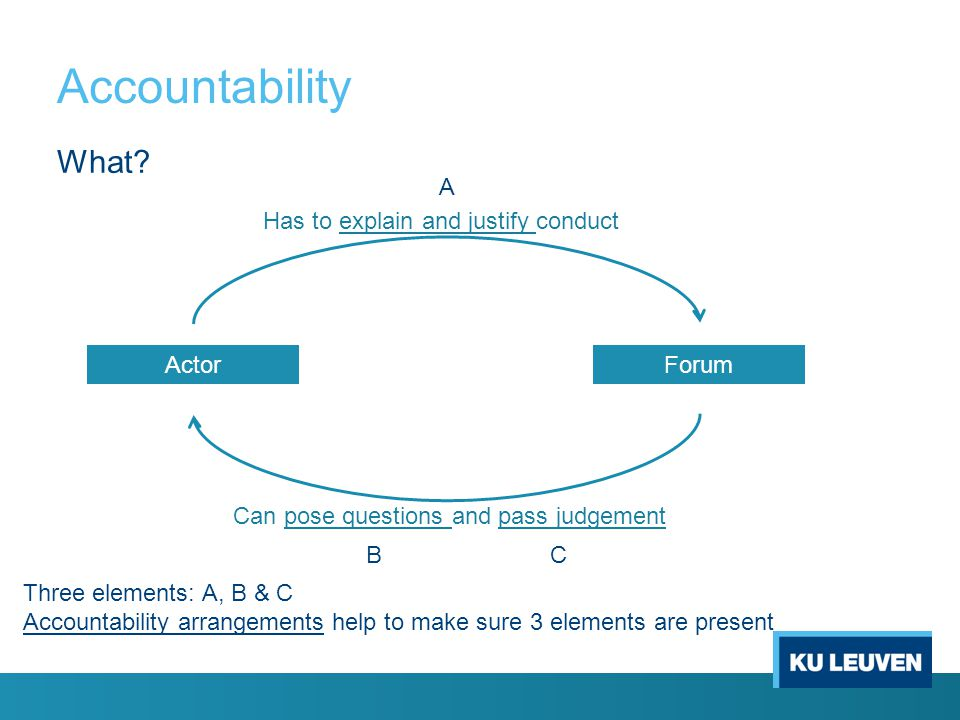 Accountability What A Has to explain and justify conduct Actor Forum