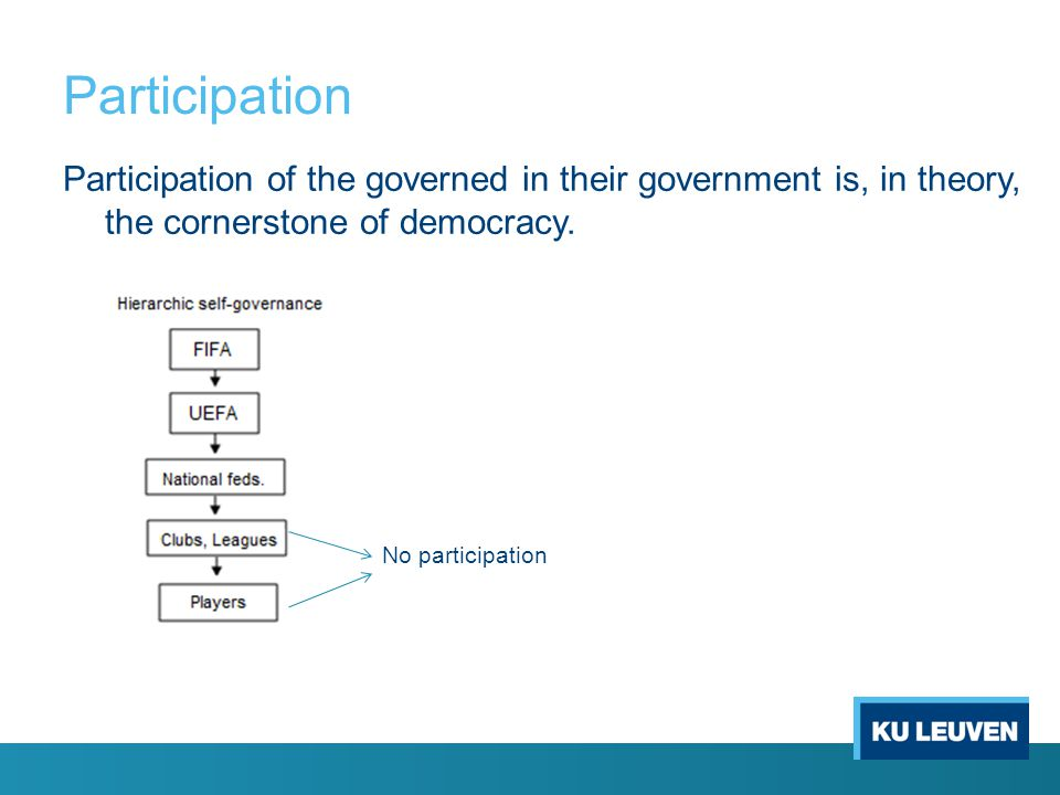 Participation Participation of the governed in their government is, in theory, the cornerstone of democracy.