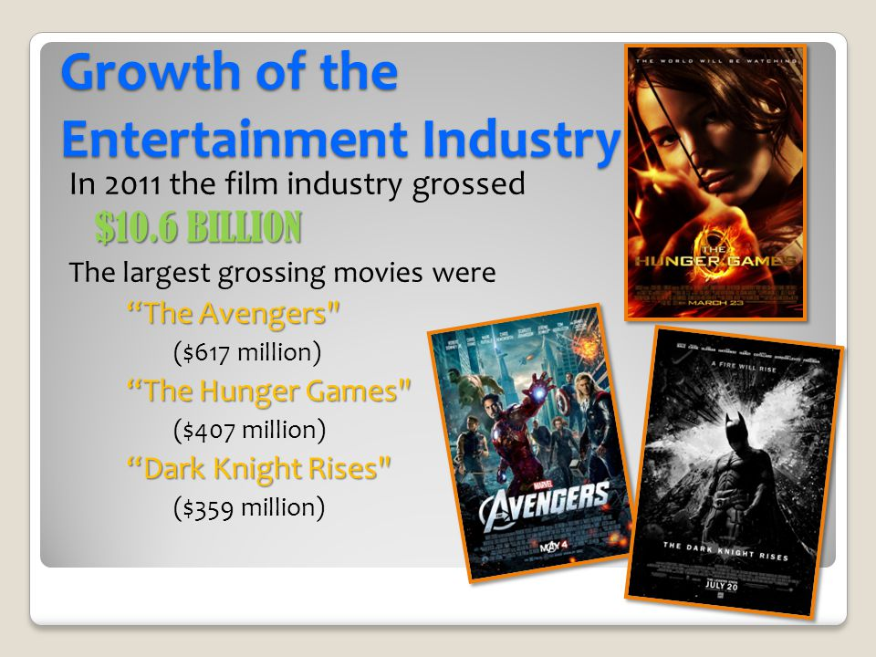 Growth of the Entertainment Industry