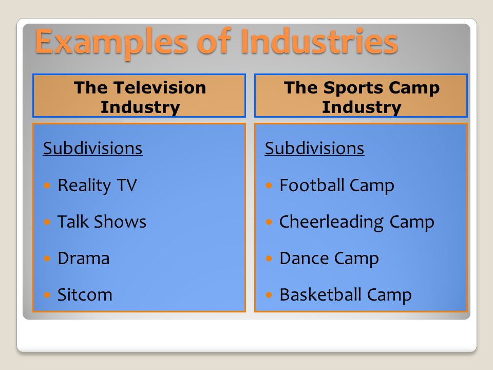 Examples of Industries