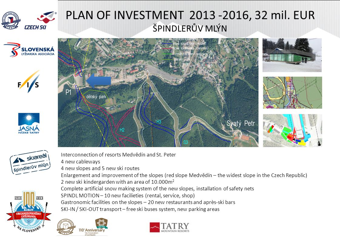 PLAN OF INVESTMENT 2013 -2016, 32 mil. EUR