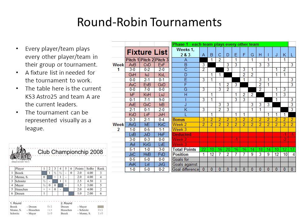 Round-Robin Tournaments