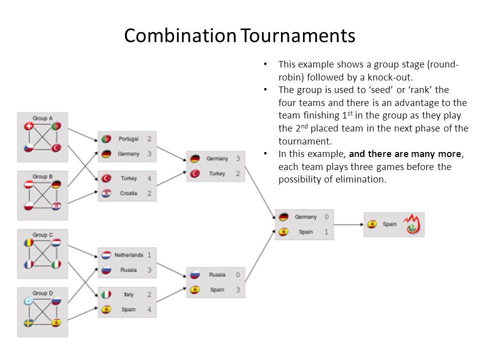 Combination Tournaments