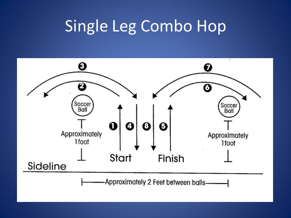 Single Leg Combo Hop