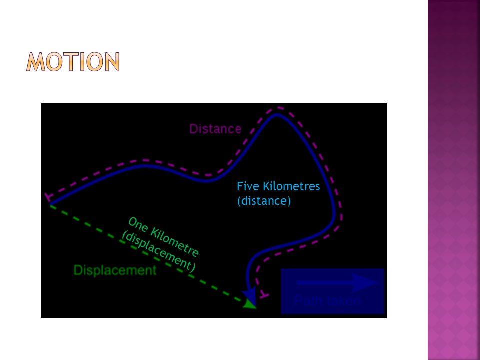 Motion Five Kilometres (distance) One Kilometre (displacement)