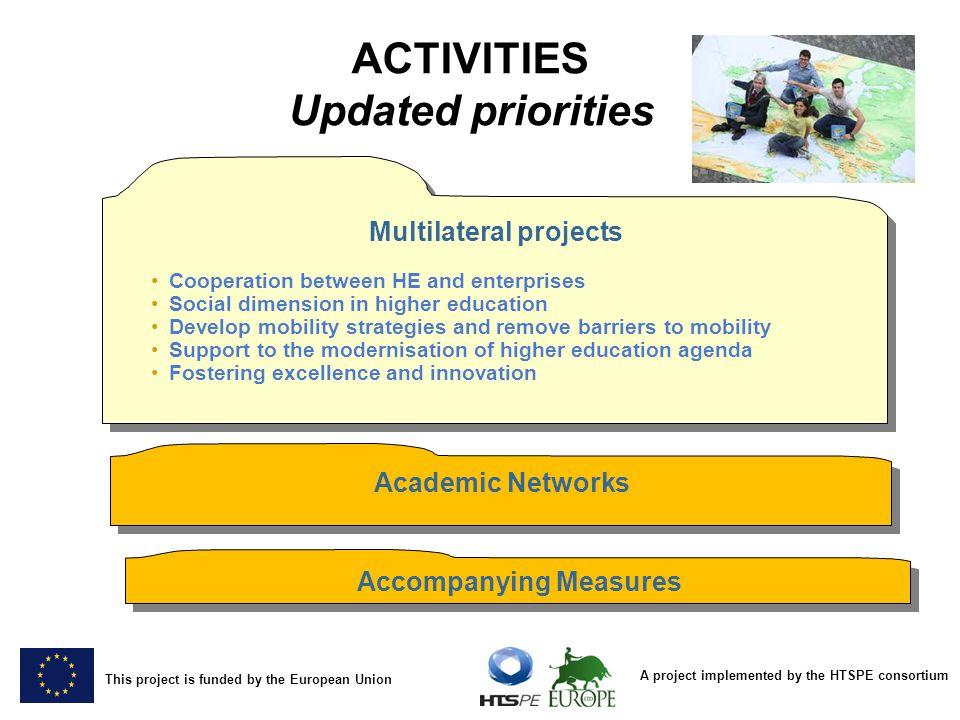 ACTIVITIES Updated priorities