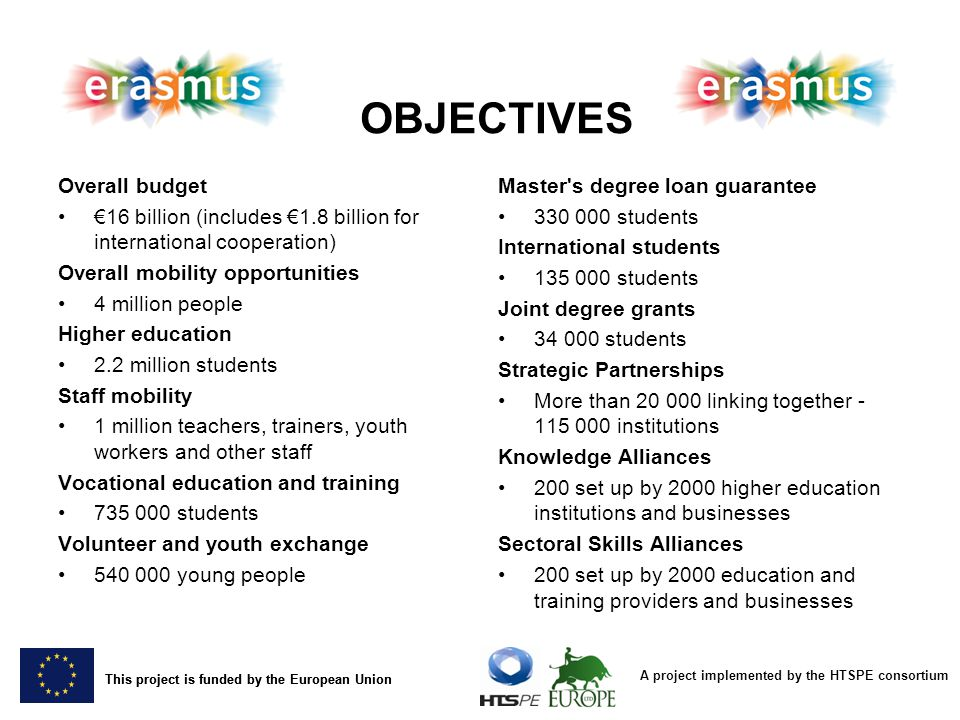 OBJECTIVES Overall budget