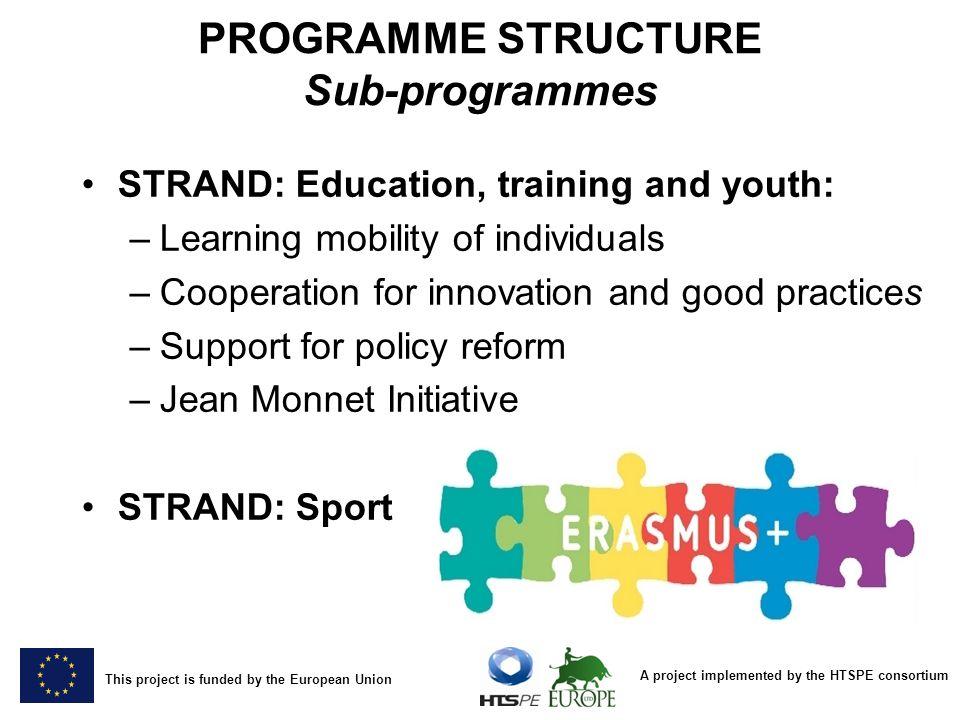 PROGRAMME STRUCTURE Sub-programmes