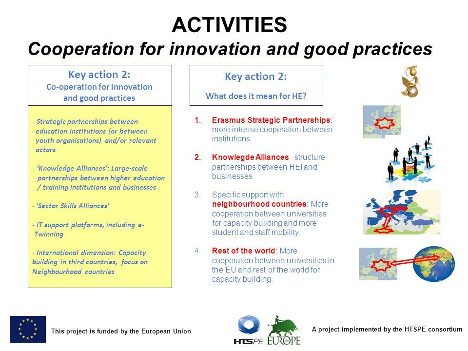 Co-operation for innovation