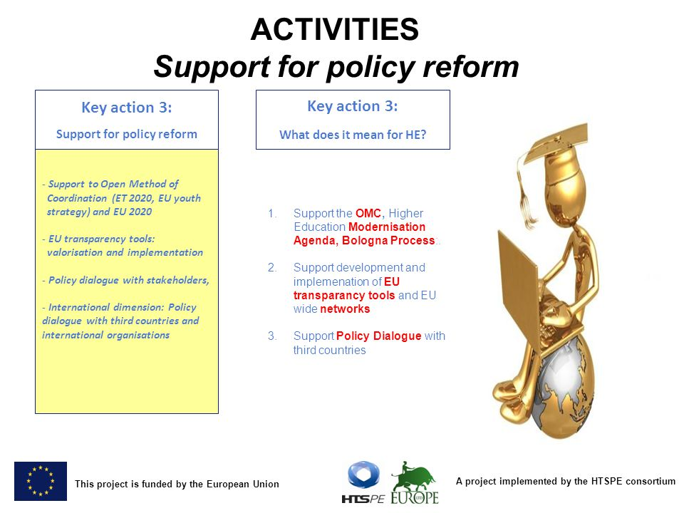 ACTIVITIES Support for policy reform Support for policy reform