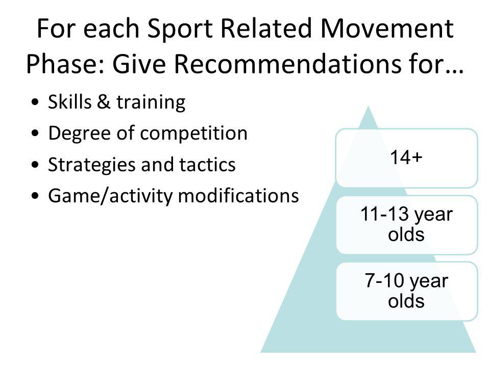 For each Sport Related Movement Phase: Give Recommendations for…