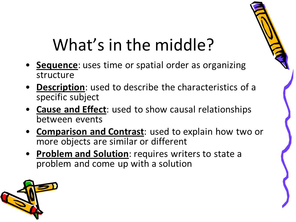 What's in the middle Sequence: uses time or spatial order as organizing structure.