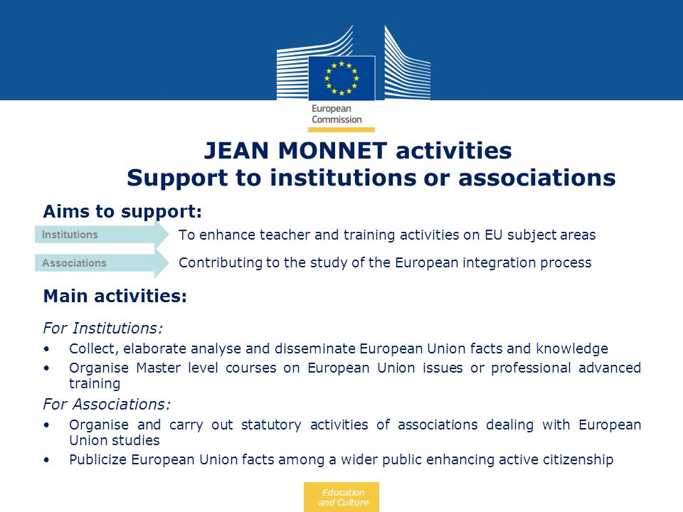 JEAN MONNET activities Support to institutions or associations