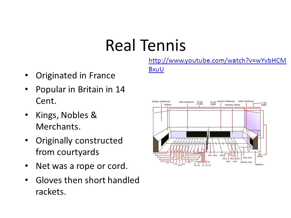 Real Tennis Originated in France Popular in Britain in 14 Cent.
