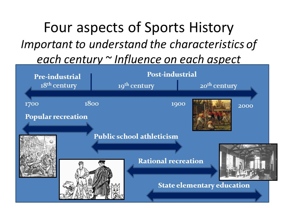Four aspects of Sports History Important to understand the characteristics of each century ~ Influence on each aspect