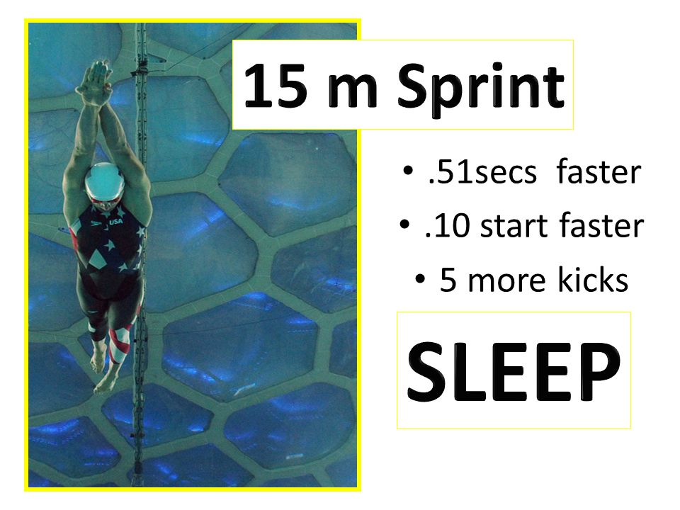 SLEEP 15 m Sprint .51secs faster .10 start faster 5 more kicks