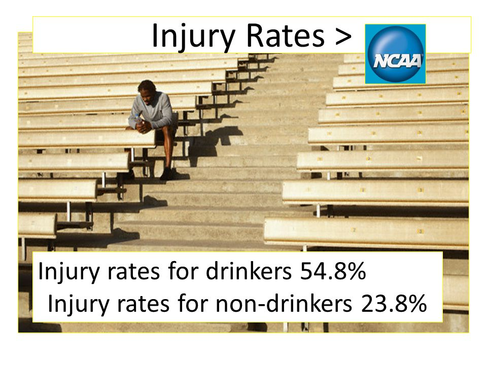 Injury rates for non-drinkers 23.8%