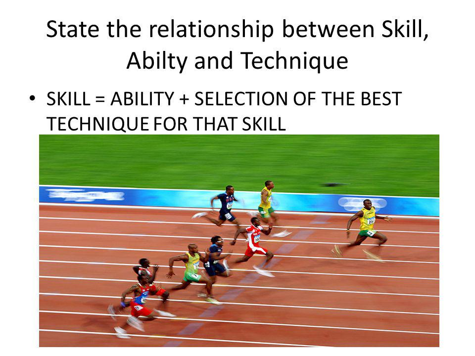 State the relationship between Skill, Abilty and Technique