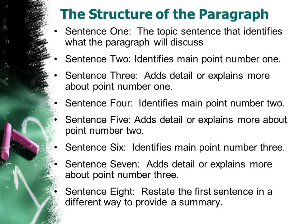 The Structure of the Paragraph