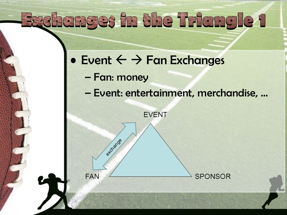 Exchanges in the Triangle 1