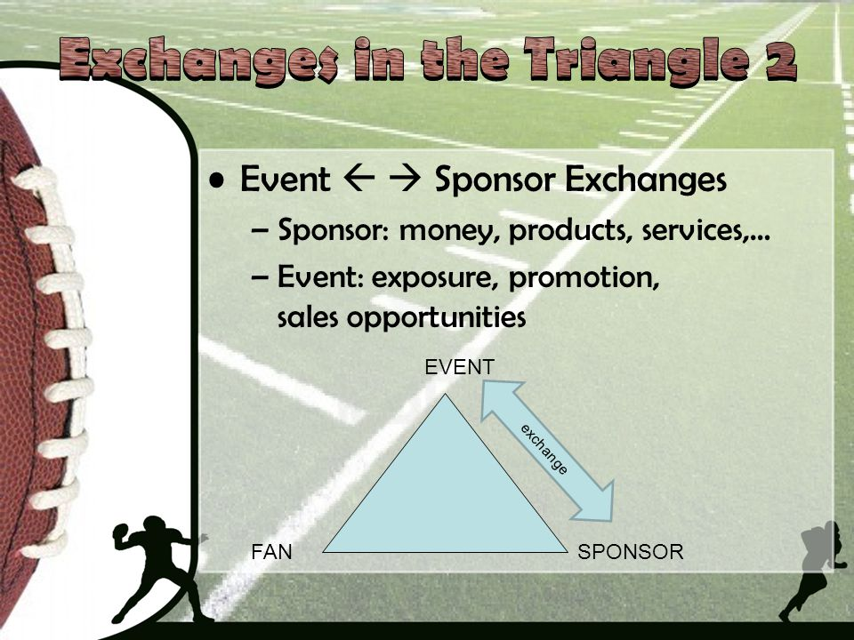 Exchanges in the Triangle 2
