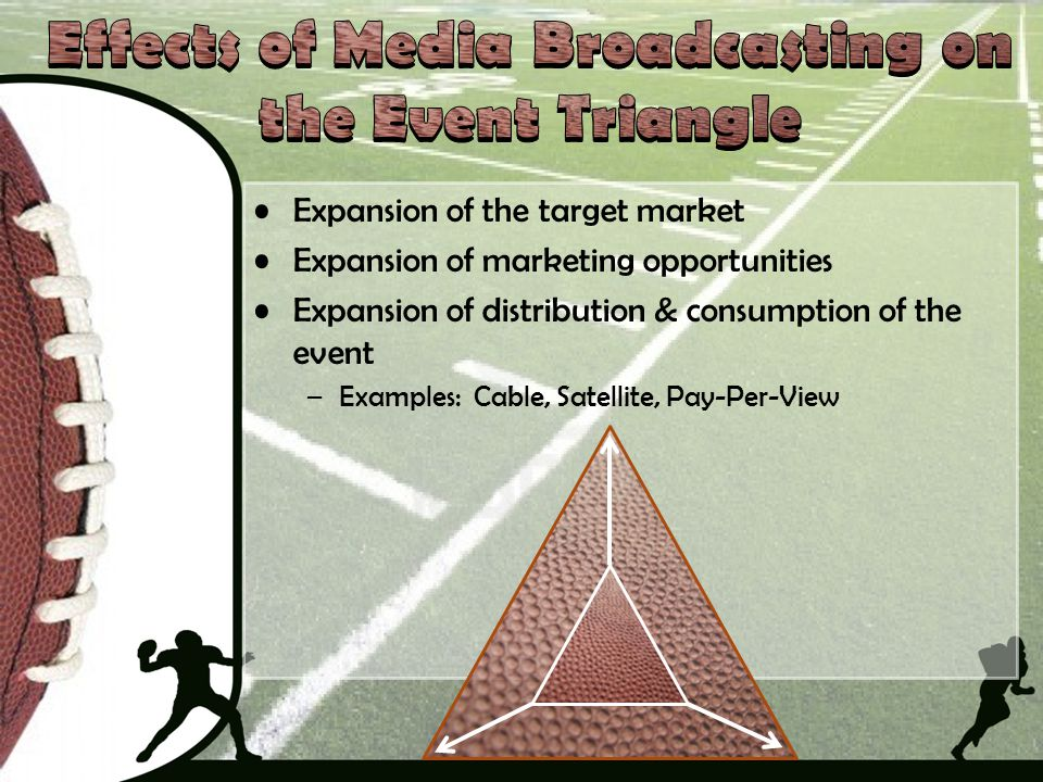 Effects of Media Broadcasting on the Event Triangle