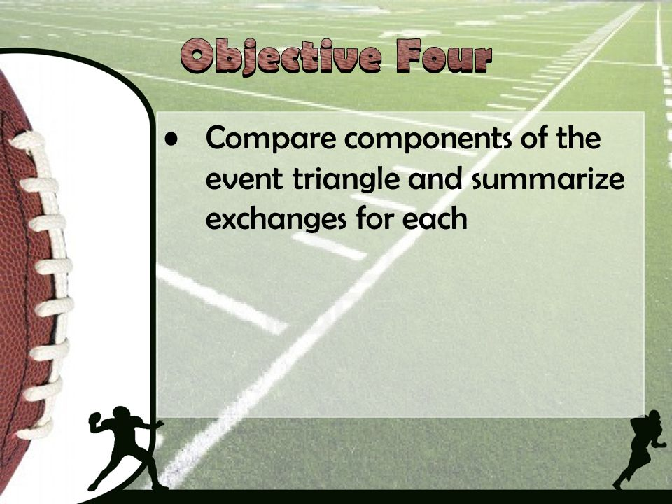 Objective Four Compare components of the event triangle and summarize exchanges for each
