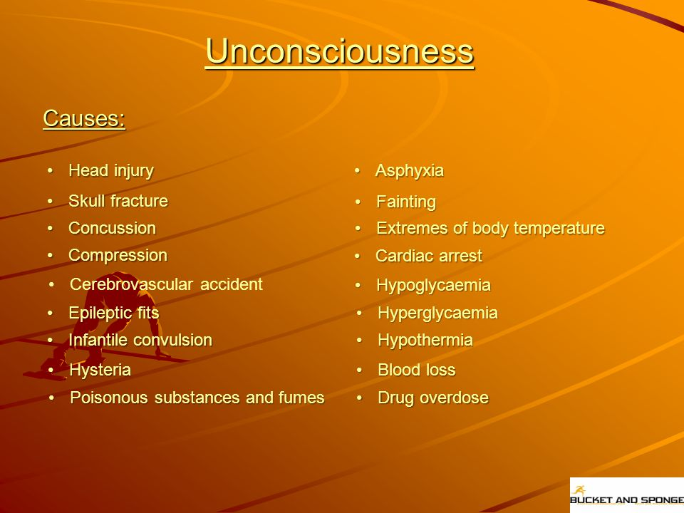 Unconsciousness Causes: Head injury Asphyxia Skull fracture Fainting