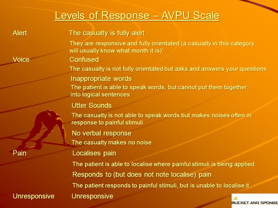 Levels of Response – AVPU Scale
