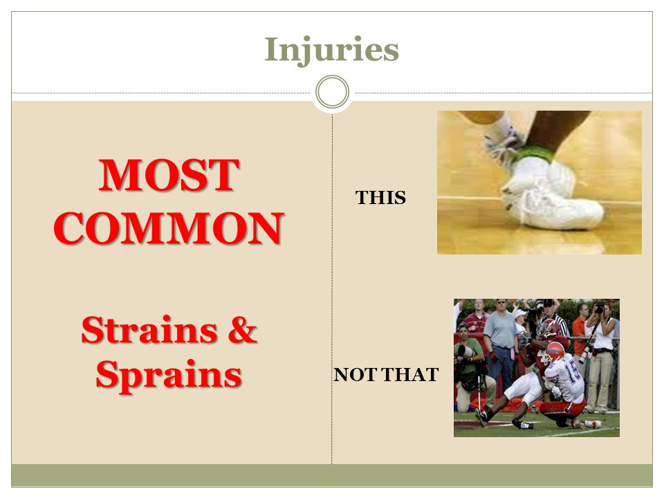 MOST COMMON Strains & Sprains Injuries THIS NOT THAT
