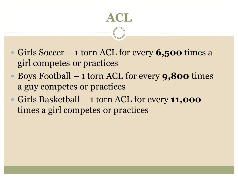 ACL Girls Soccer – 1 torn ACL for every 6,500 times a girl competes or practices.