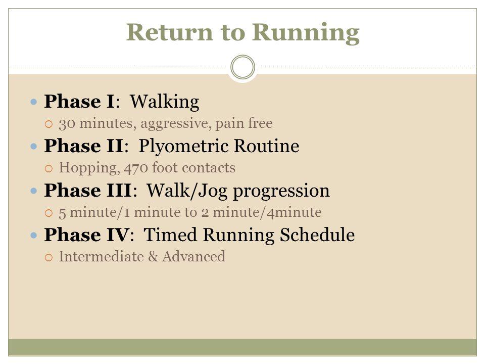 Return to Running Phase I: Walking Phase II: Plyometric Routine