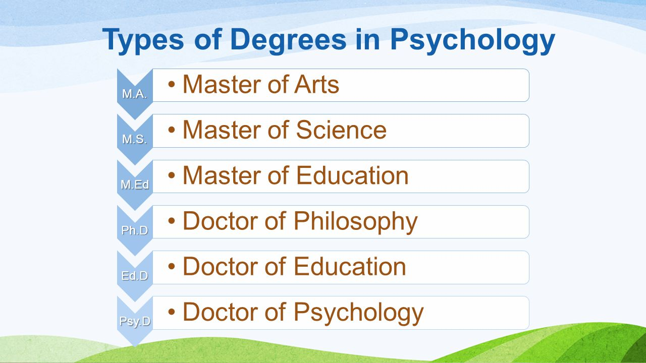 Types of Degrees in Psychology